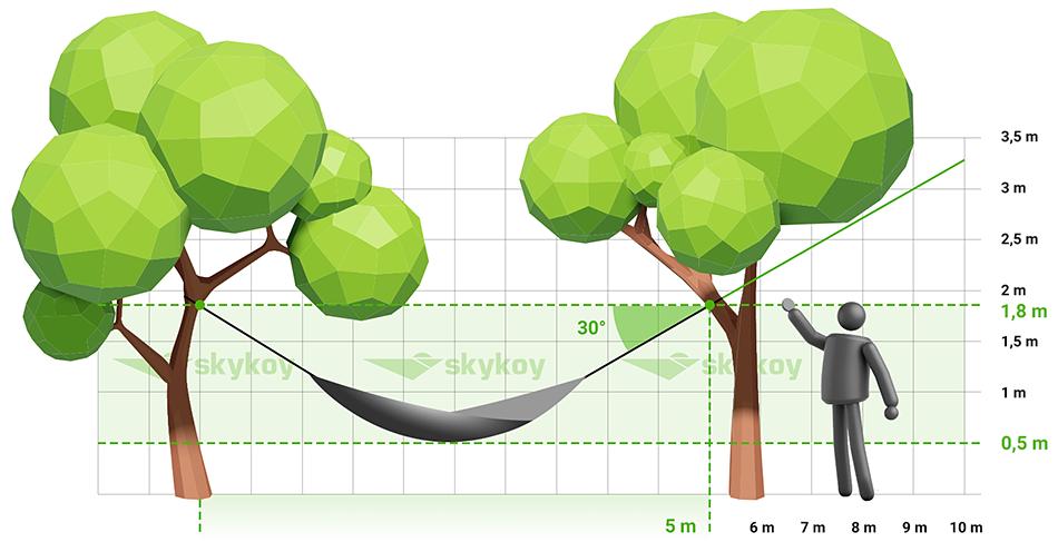 jak wieszać hamak długość las ogród drzewa
